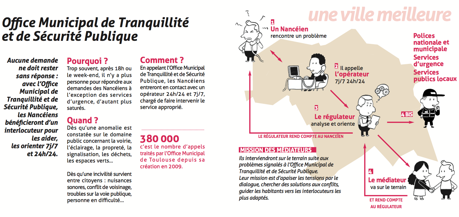Office Municipal Tranquilite et securite Publique
